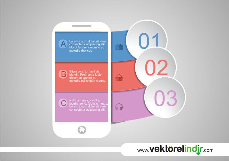 Telefon, Yönlendirme, Vektörel İletişim