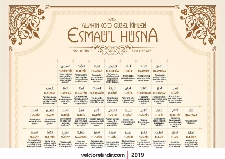 Esmaul Husna, Allahın İsimleri